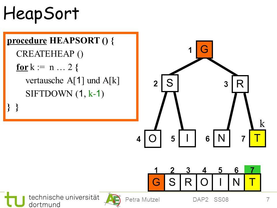 HeapSort T G S R k O I N T G G T S R O I N G T procedure HEAPSORT () {