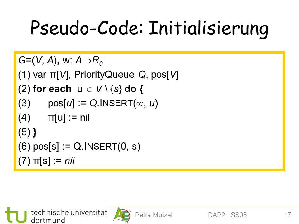 Pseudo-Code: Initialisierung