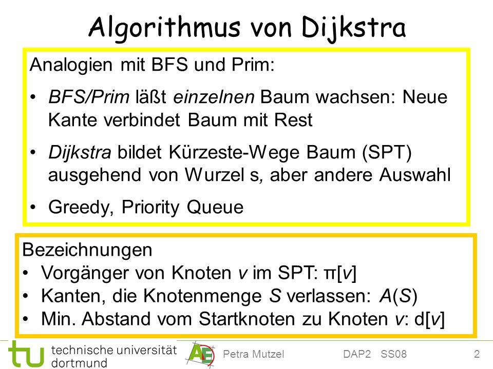 Algorithmus von Dijkstra