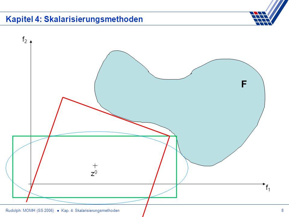 F Kapitel 4: Skalarisierungsmethoden f2 z0 f1