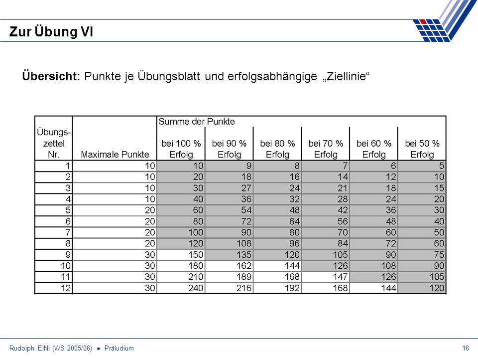 """Zur Übung VI Übersicht: Punkte je Übungsblatt und erfolgsabhängige """"Ziellinie Rudolph: EINI (WS 2005/06) ● Präludium."""