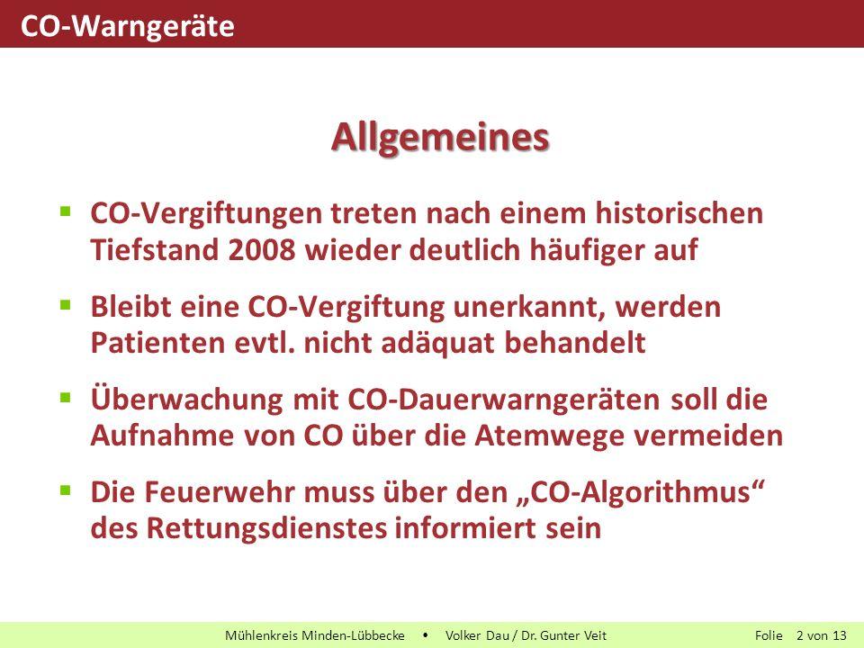 Allgemeines CO-Warngeräte