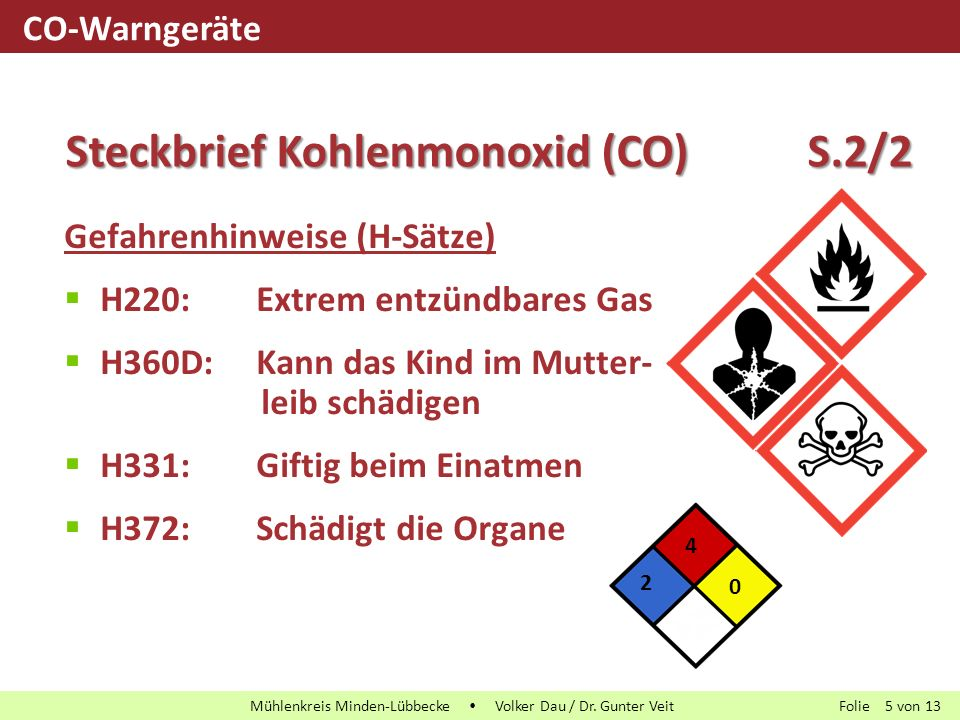 Steckbrief Kohlenmonoxid (CO) S.2/2