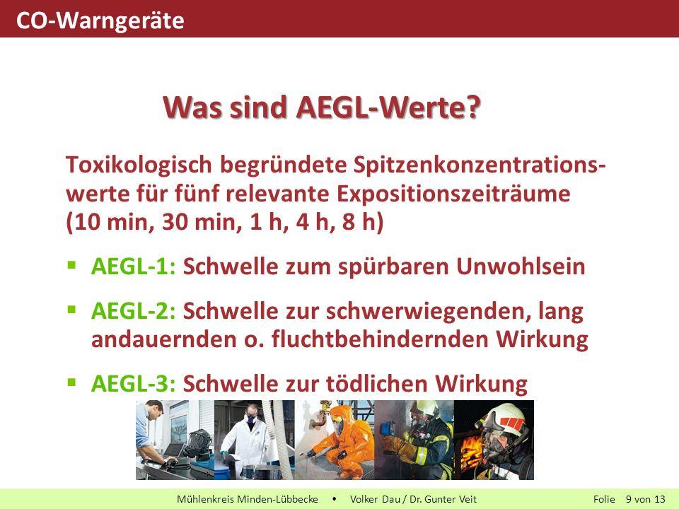 Was sind AEGL-Werte CO-Warngeräte