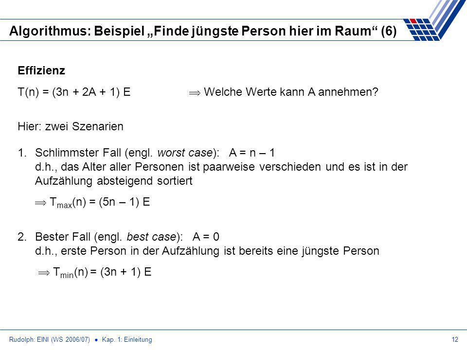 """Algorithmus: Beispiel """"Finde jüngste Person hier im Raum (6)"""