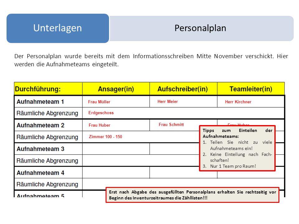 Unterlagen Personalplan