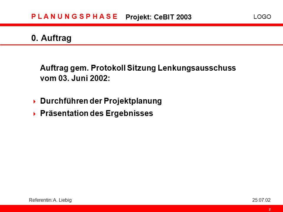 0. Auftrag Auftrag gem. Protokoll Sitzung Lenkungsausschuss vom 03. Juni 2002: Durchführen der Projektplanung.