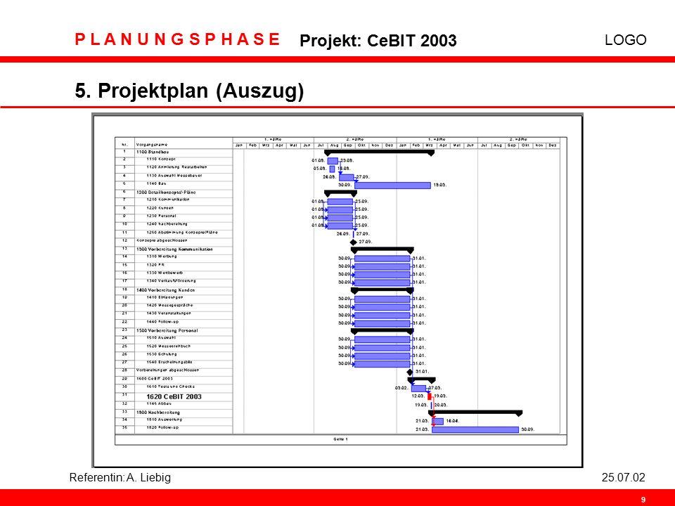 5. Projektplan (Auszug) Referentin: A. Liebig 25.07.02