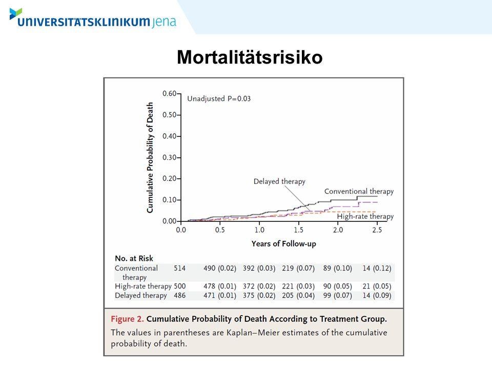 Mortalitätsrisiko