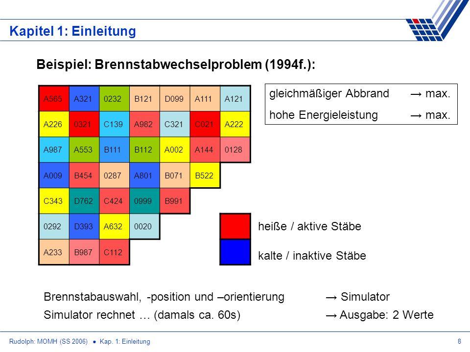 Beispiel: Brennstabwechselproblem (1994f.):