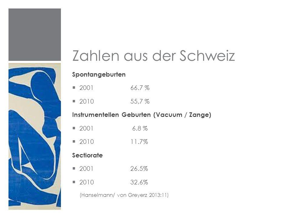 Zahlen aus der Schweiz Spontangeburten 2001 66.7 % 2010 55,7 %