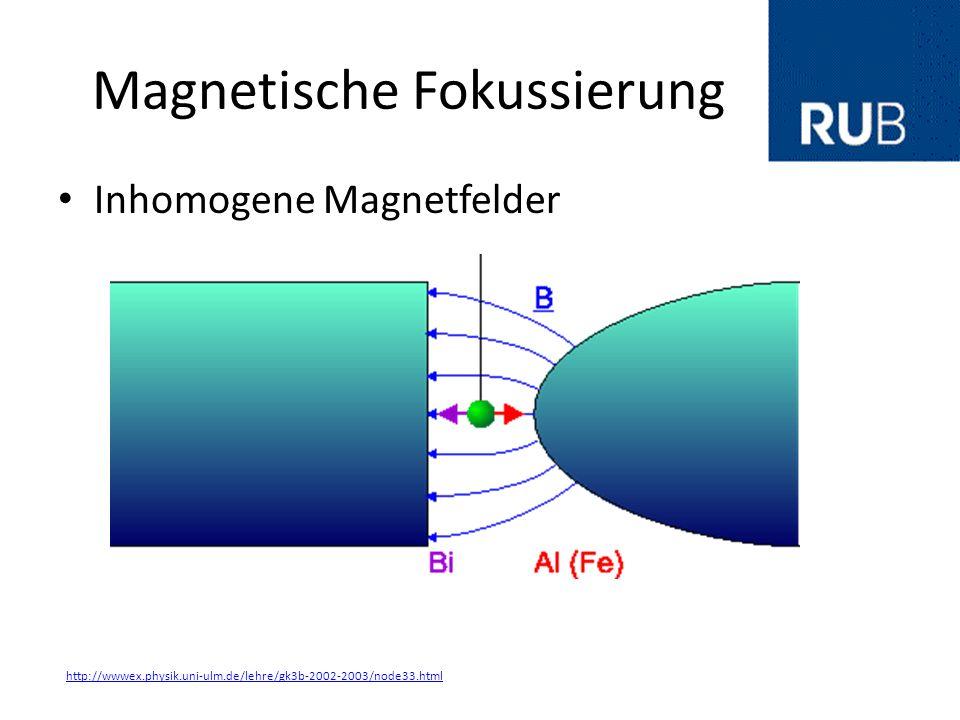 Magnetische Fokussierung
