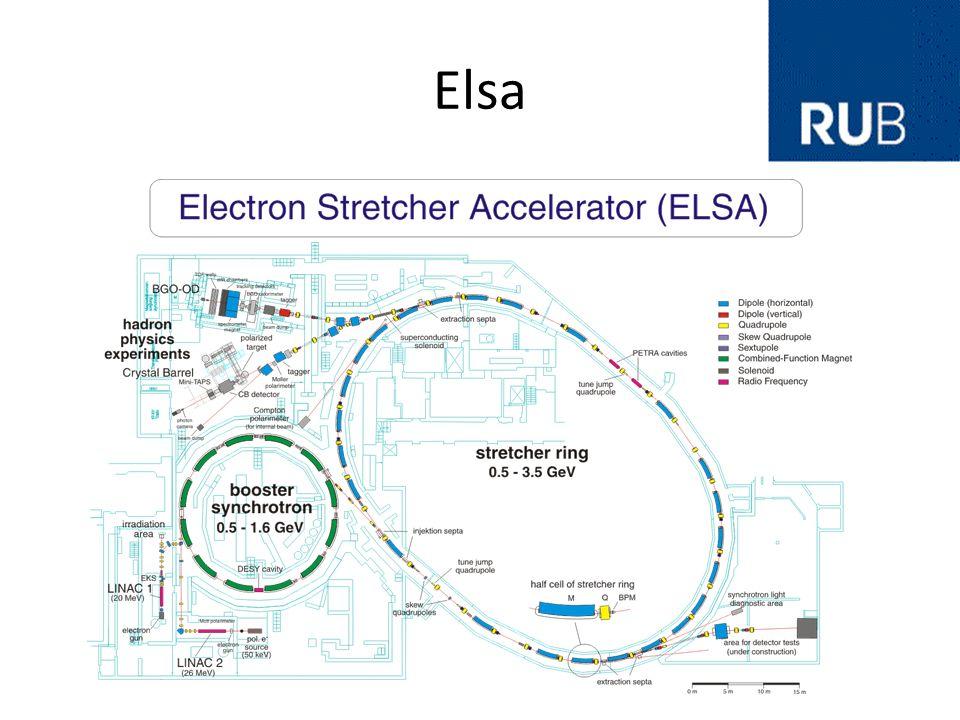 Elsa Elektronen Stretcher Anlage ELSA Von der Universität Bonn