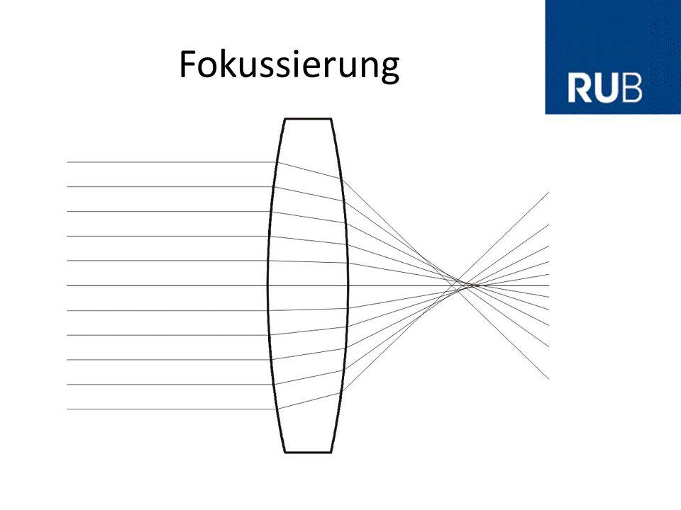 Fokussierung 5 Fokussierung: Emission divergenter Teilchenstrahlen
