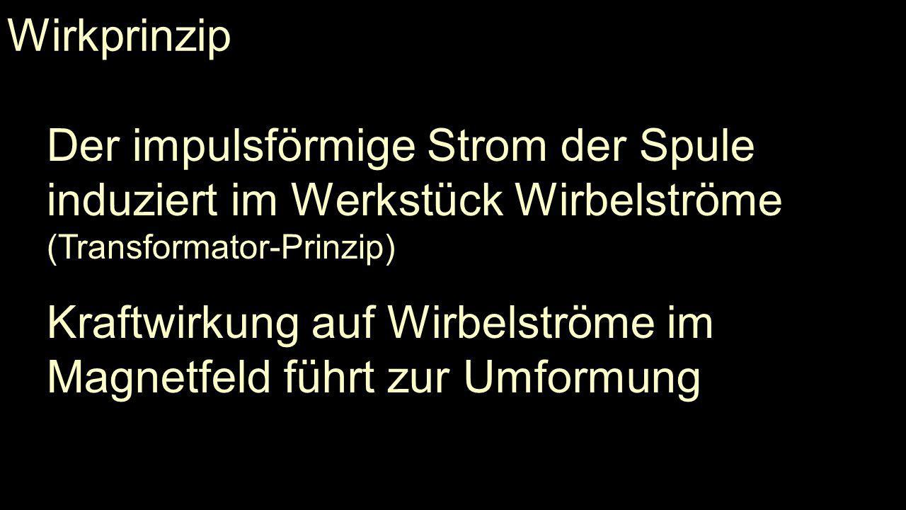 Wirkprinzip Der impulsförmige Strom der Spule induziert im Werkstück Wirbelströme (Transformator-Prinzip)