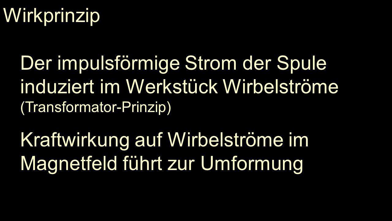 WirkprinzipDer impulsförmige Strom der Spule induziert im Werkstück Wirbelströme (Transformator-Prinzip)