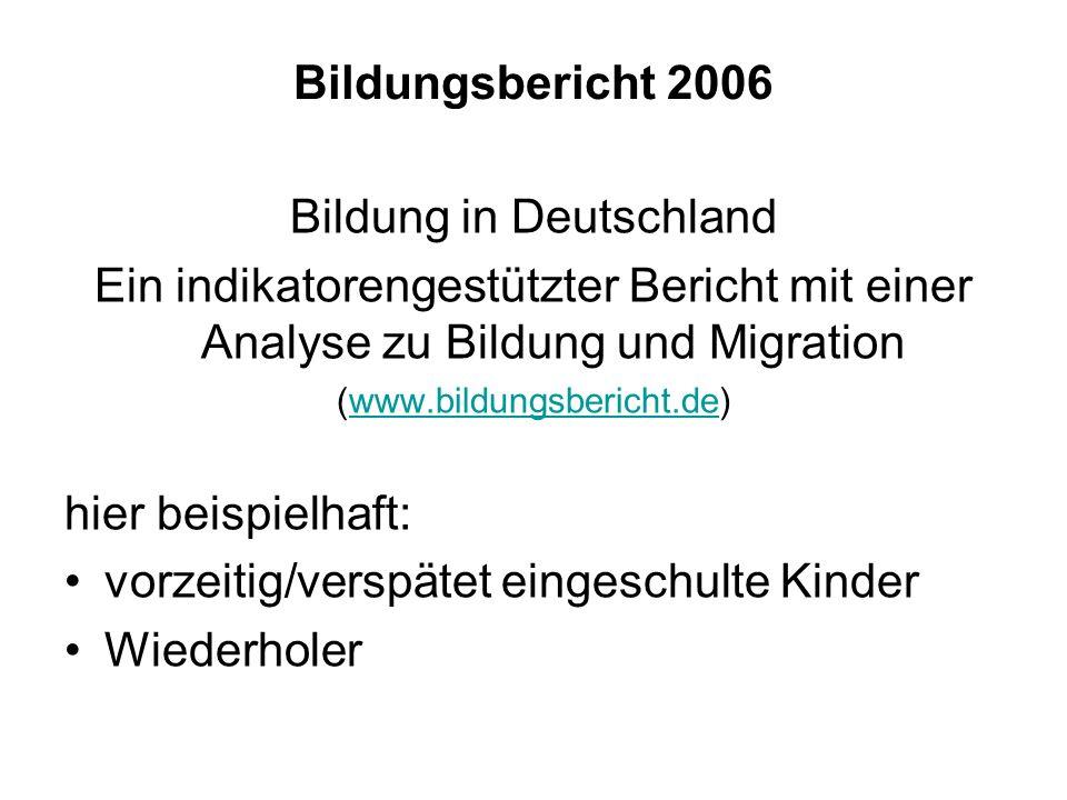 Bildung in Deutschland