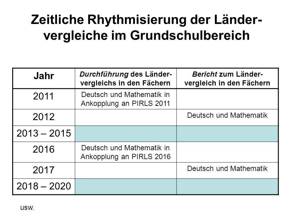 Zeitliche Rhythmisierung der Länder-vergleiche im Grundschulbereich