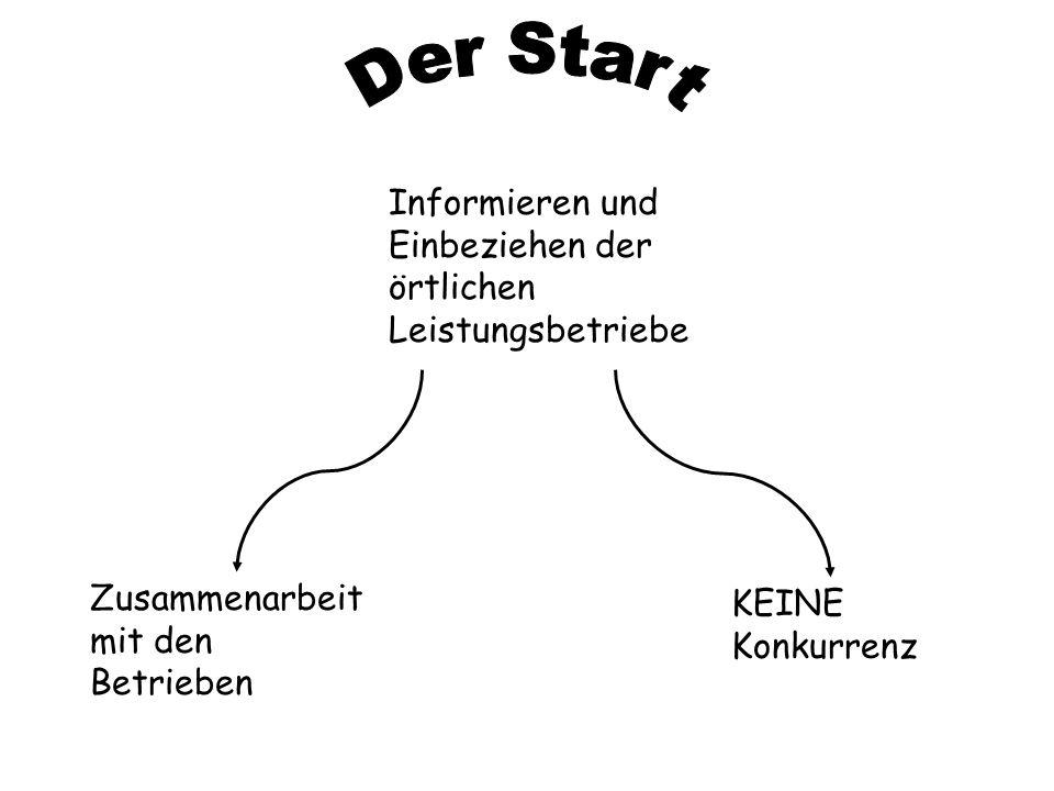 Der Start Informieren und Einbeziehen der örtlichen Leistungsbetriebe