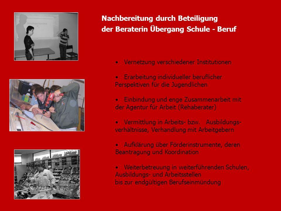 Erstellt von Birgit Gerlach und Annemarie Karl