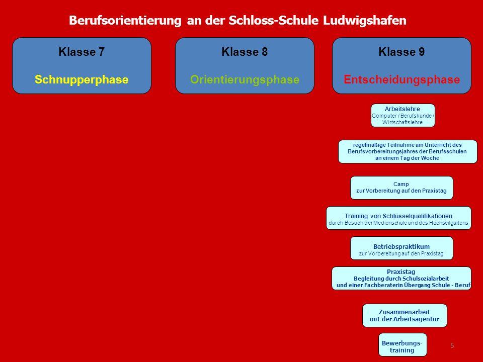 Berufsorientierung an der Schloss-Schule Ludwigshafen