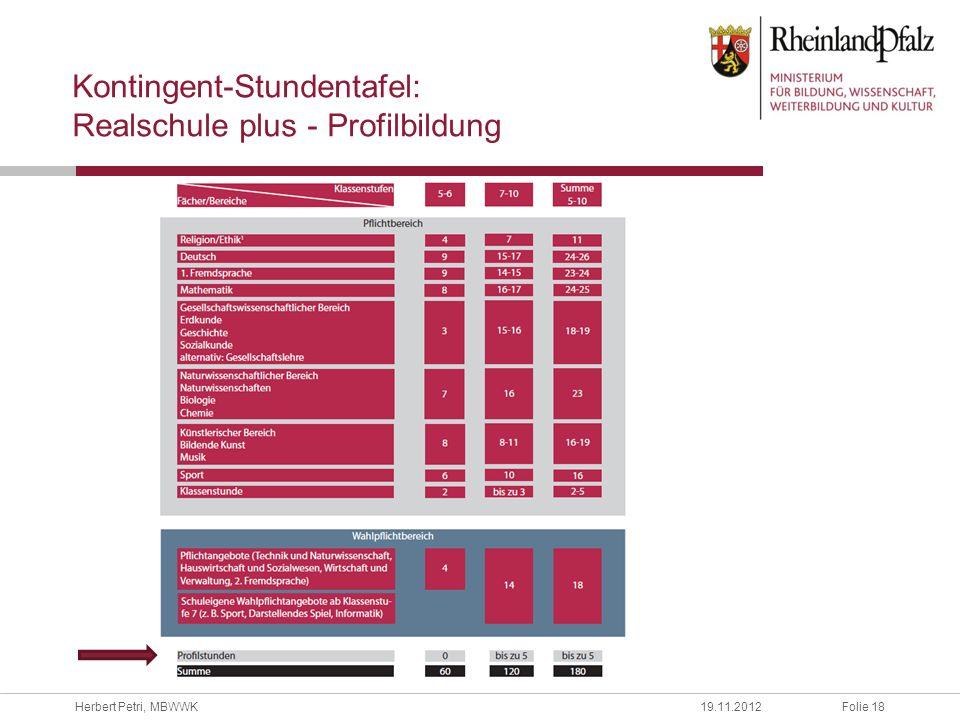Kontingent-Stundentafel: Realschule plus - Profilbildung