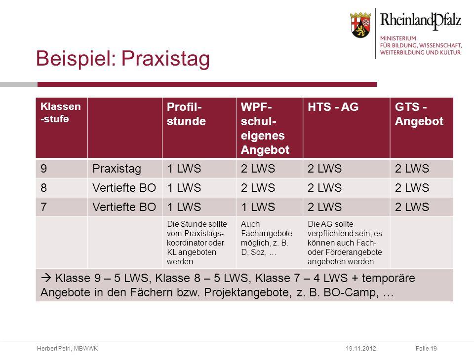 Beispiel: Praxistag Profil-stunde WPF- schul-eigenes Angebot HTS - AG