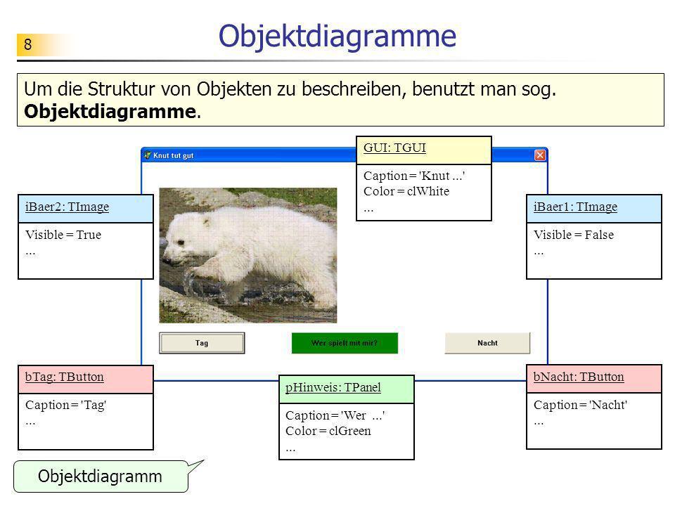Objektdiagramme Um die Struktur von Objekten zu beschreiben, benutzt man sog. Objektdiagramme. GUI: TGUI.