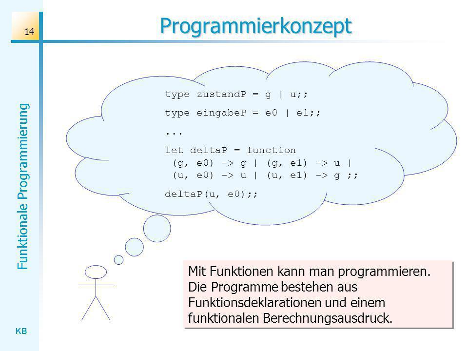 Programmierkonzept type zustandP = g | u;; type eingabeP = e0 | e1;; ...