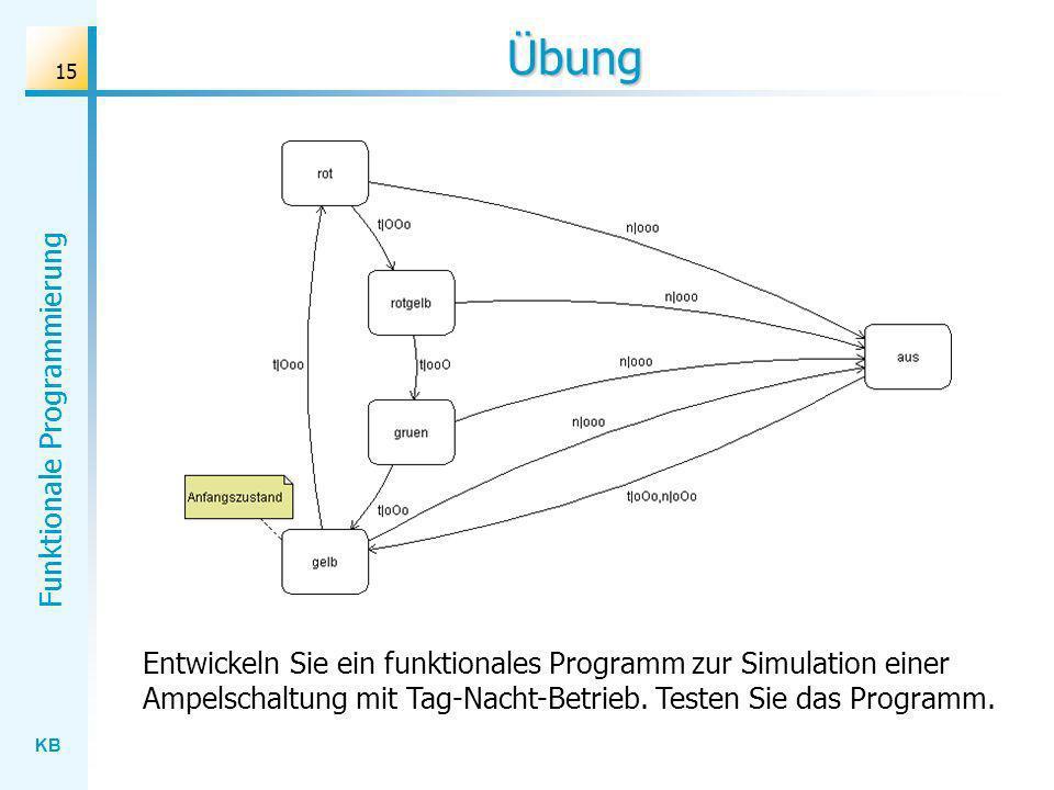 Übung Entwickeln Sie ein funktionales Programm zur Simulation einer Ampelschaltung mit Tag-Nacht-Betrieb.