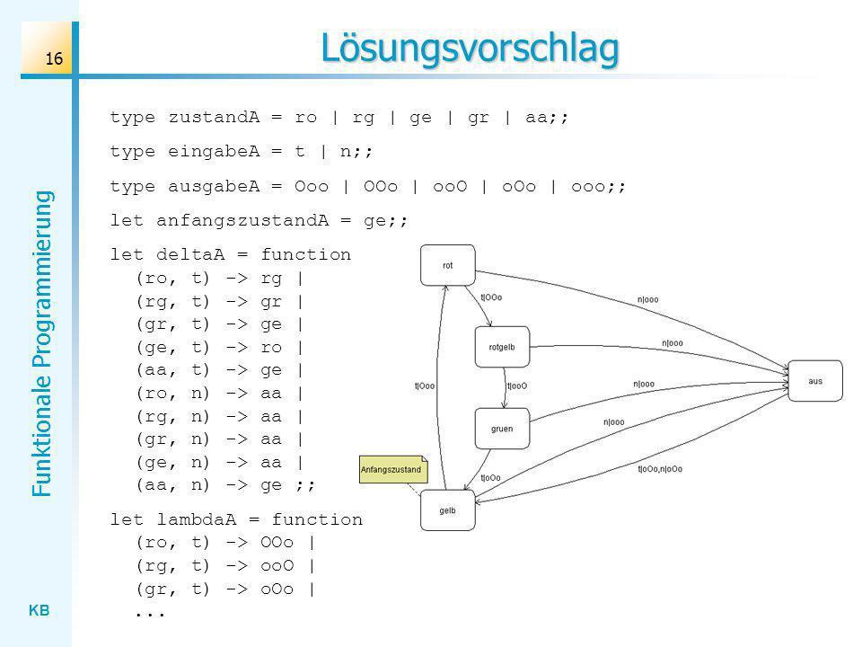 Lösungsvorschlag type zustandA = ro | rg | ge | gr | aa;;