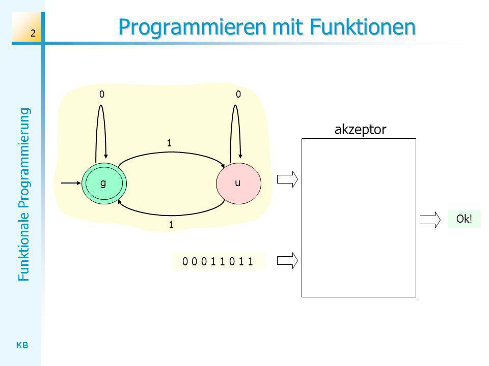 Programmieren mit Funktionen