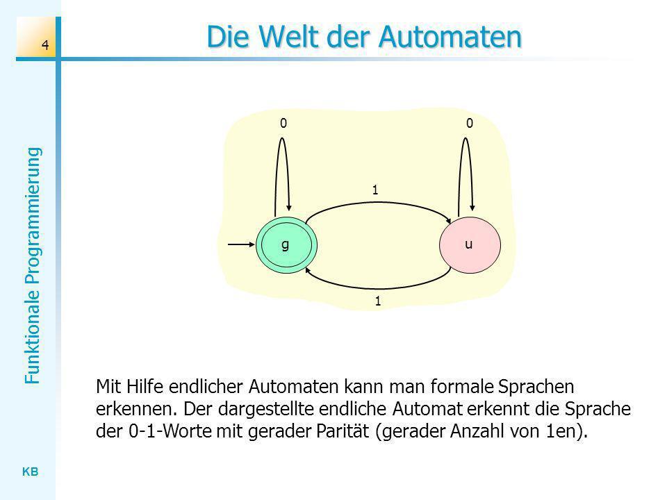 Die Welt der Automaten 1. g. u. 1.