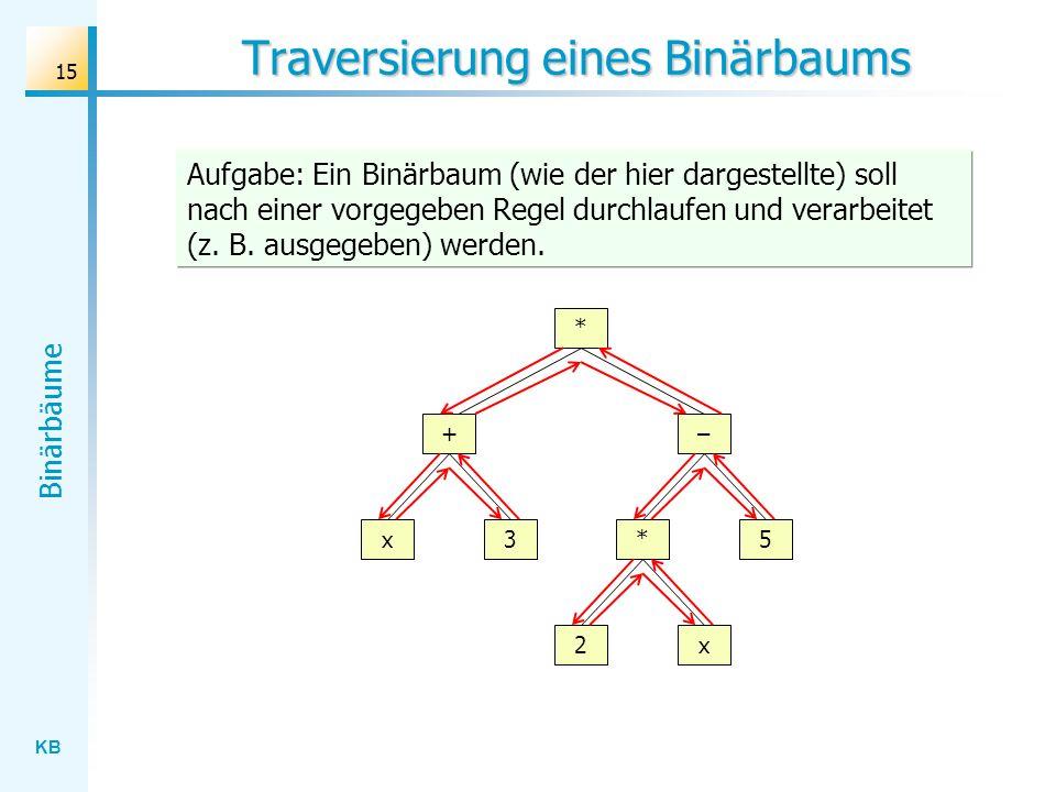 Traversierung eines Binärbaums