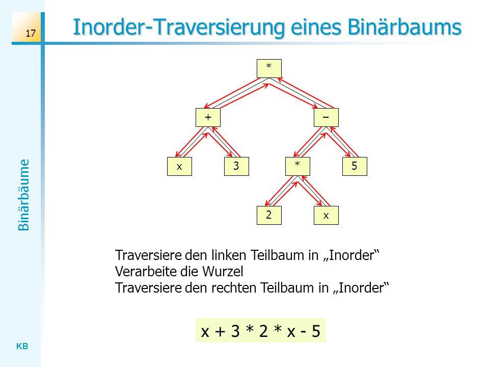 Inorder-Traversierung eines Binärbaums