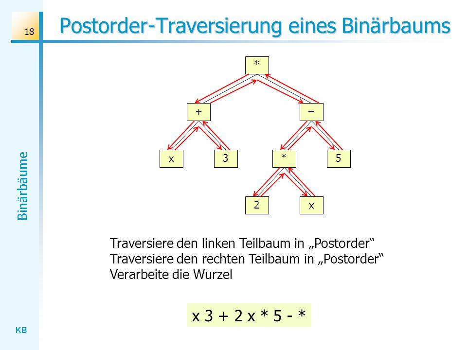 Postorder-Traversierung eines Binärbaums