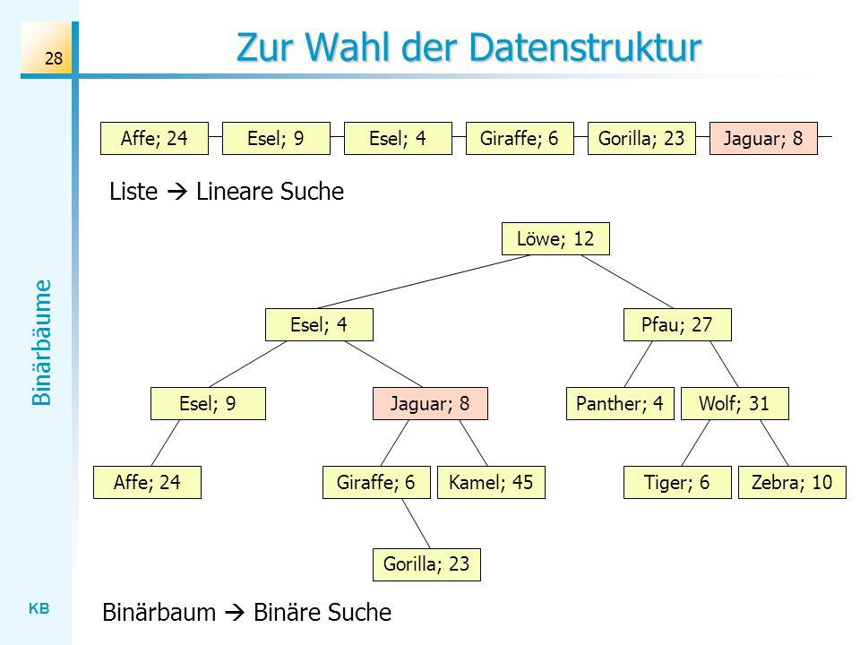 Zur Wahl der Datenstruktur