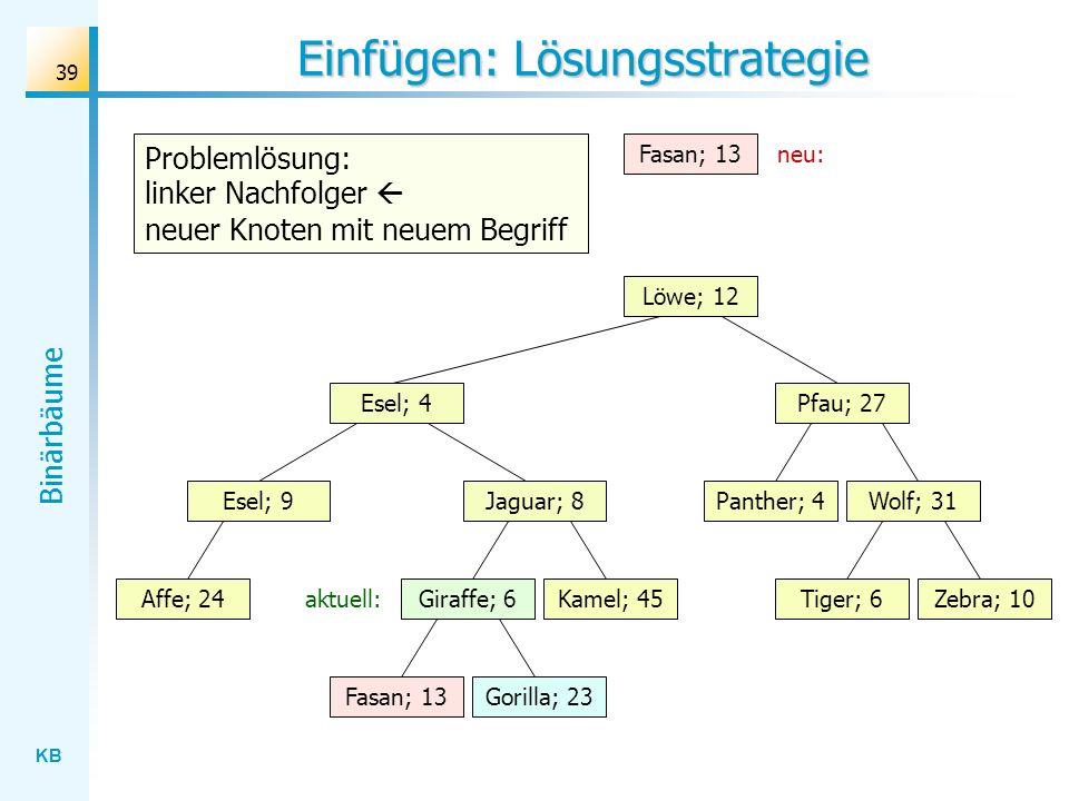 Einfügen: Lösungsstrategie