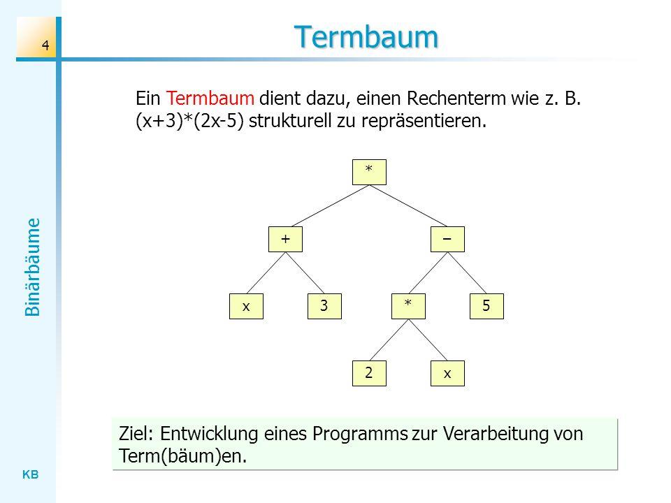 Termbaum Ein Termbaum dient dazu, einen Rechenterm wie z. B. (x+3)*(2x-5) strukturell zu repräsentieren.