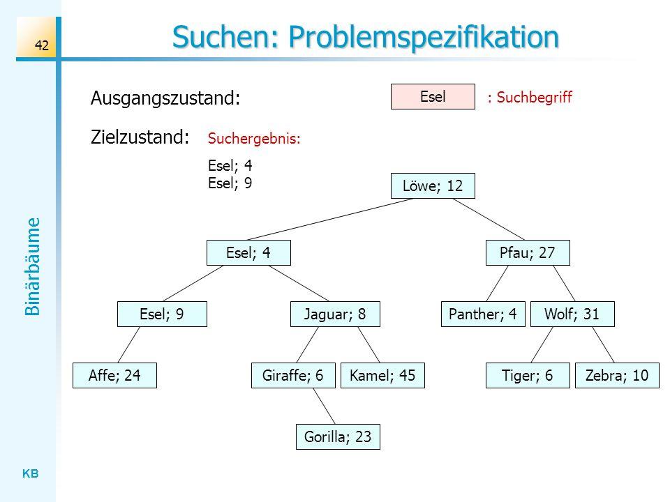 Suchen: Problemspezifikation