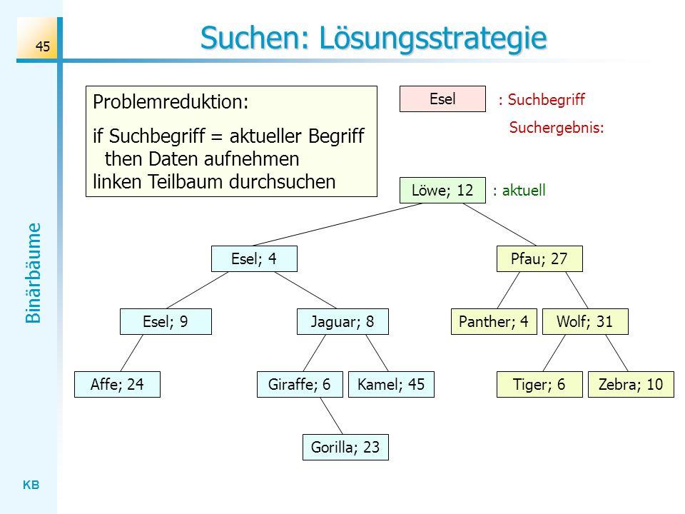 Suchen: Lösungsstrategie