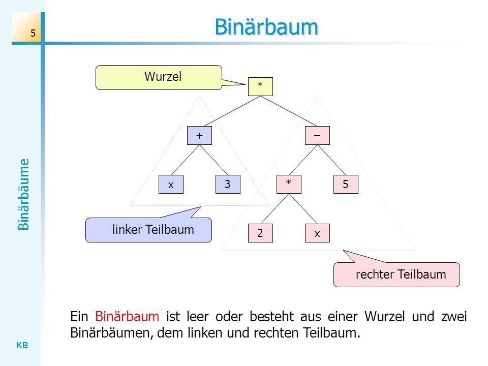 Binärbaum Wurzel. * + – x. 3. * 5. linker Teilbaum. 2. x. rechter Teilbaum.
