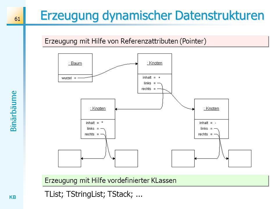Erzeugung dynamischer Datenstrukturen