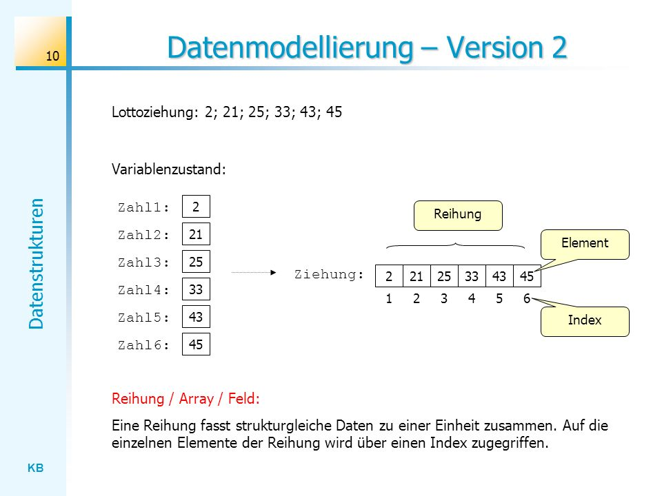 Datenmodellierung – Version 2
