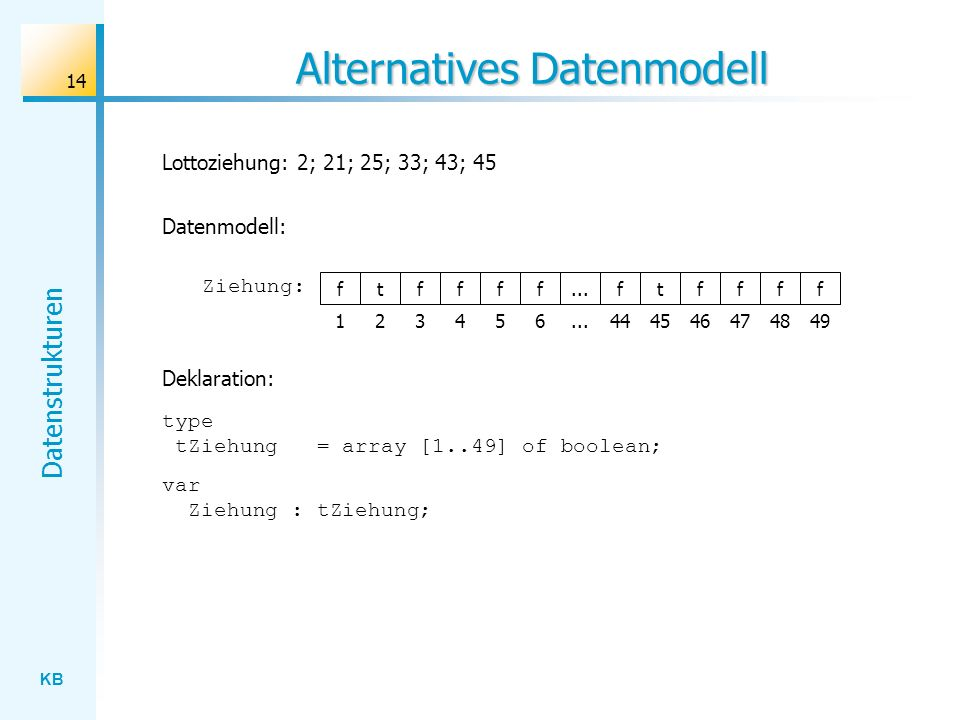 Alternatives Datenmodell