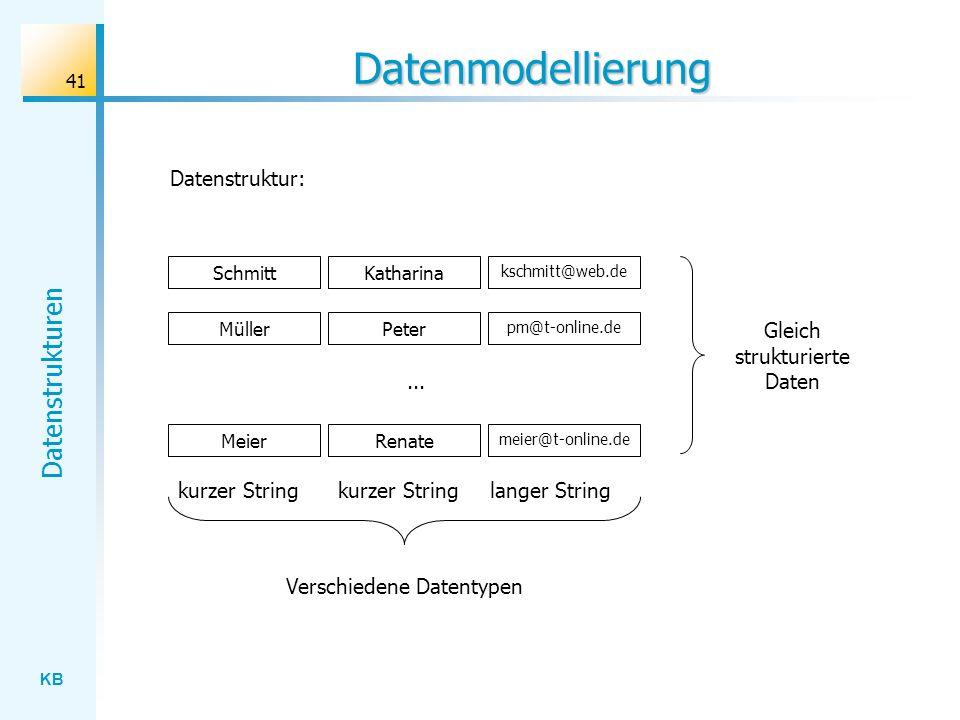 Datenmodellierung Datenstruktur: Gleich strukturierteDaten ...
