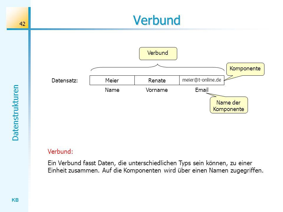 Verbund Verbund. Komponente. Datensatz: Meier. Renate. meier@t-online.de. Name. Vorname. Email.