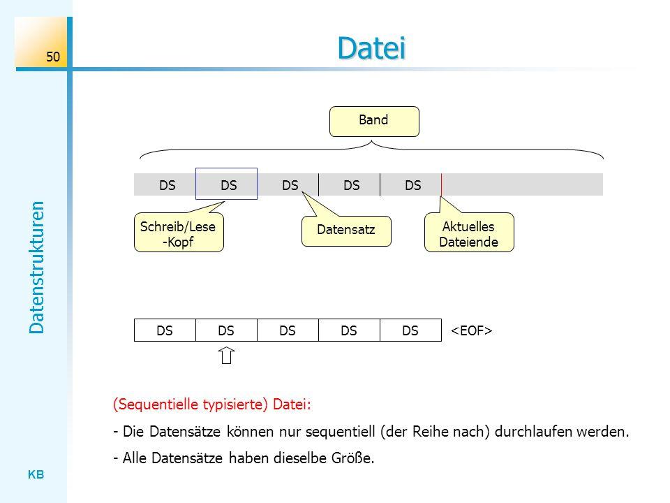 Datei (Sequentielle typisierte) Datei:
