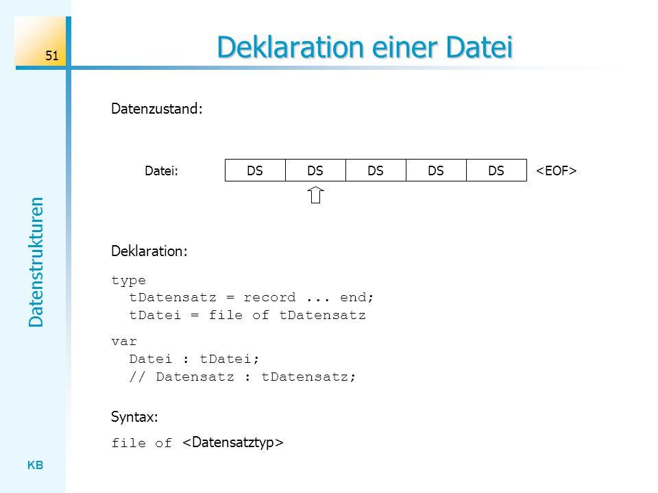 Deklaration einer Datei