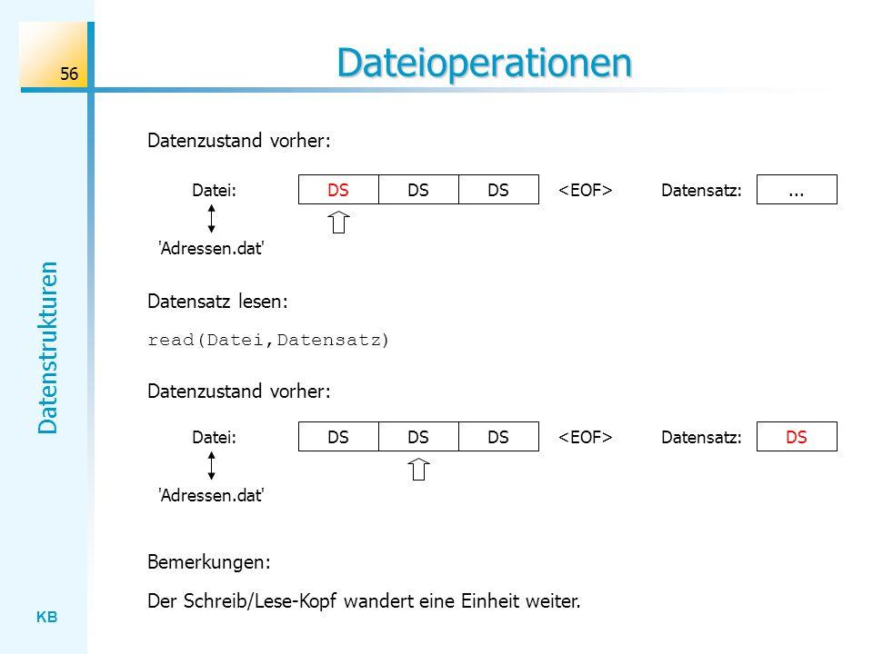 Dateioperationen Datenzustand vorher: Datensatz lesen: